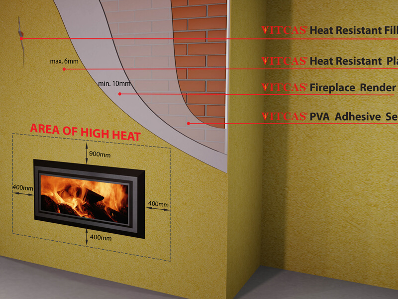 Unser Hitzebeständiges Unter- und Oberputz System